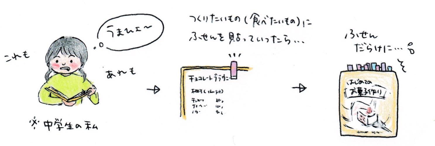 カフェケシパール2019_スクリーンショット 2019-07-10 11.23.20